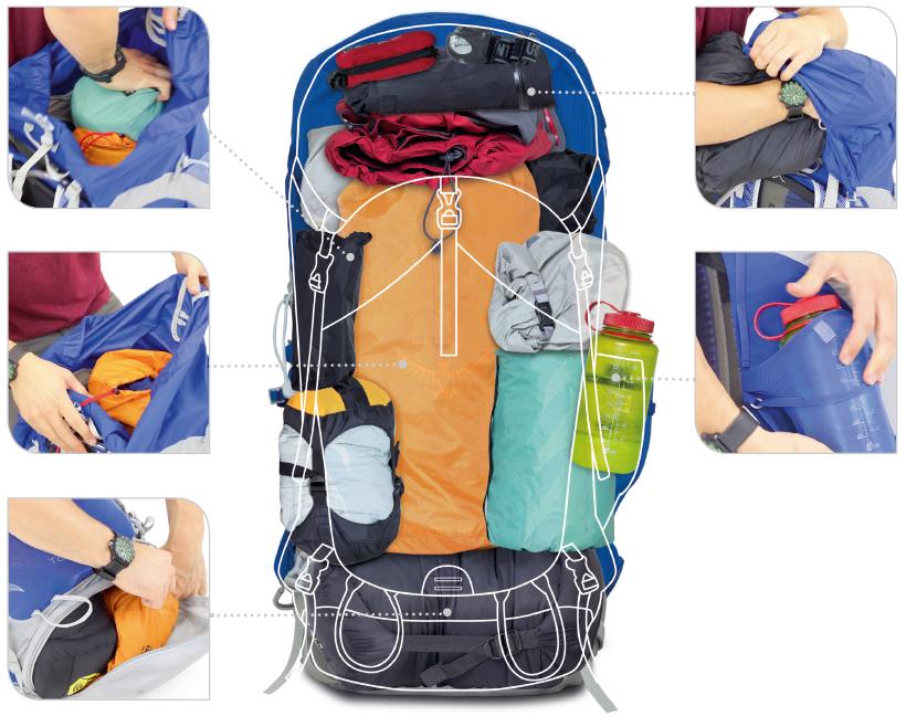 Souvent Comment organiser votre sac à dos | Osprey Blog | Osprey Europe KE26